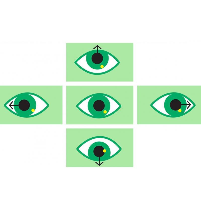 رأرأة العين